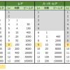 【クラロワ】アップデートでのカードレベル変更について