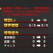 【プロスピA】効率のいい継承のやり方【特訓Lv・特殊能力Lv】